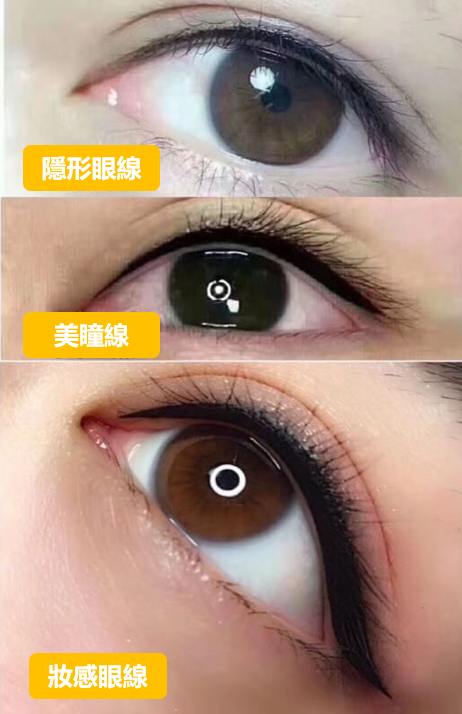 眼線位置區分示意圖